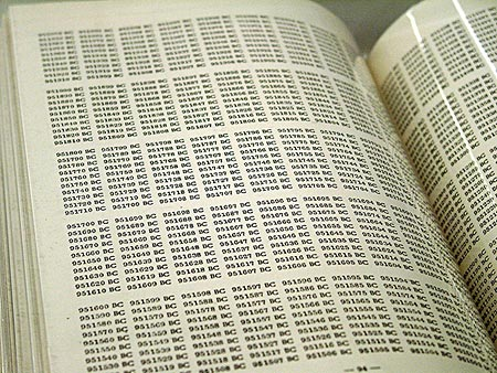 (Pagini din One Million Years (1999), o carte a artistului conceptual On Kawara.)